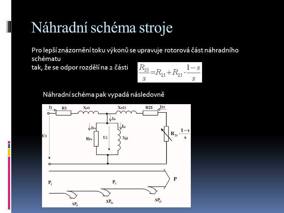 Náhradní schéma stroje Pro lepší znázornění toku výkonů se upravuje rotorová část náhradního schématu tak, že se odpor rozdělí na 2 části Náhradní schéma pak vypadá následovně