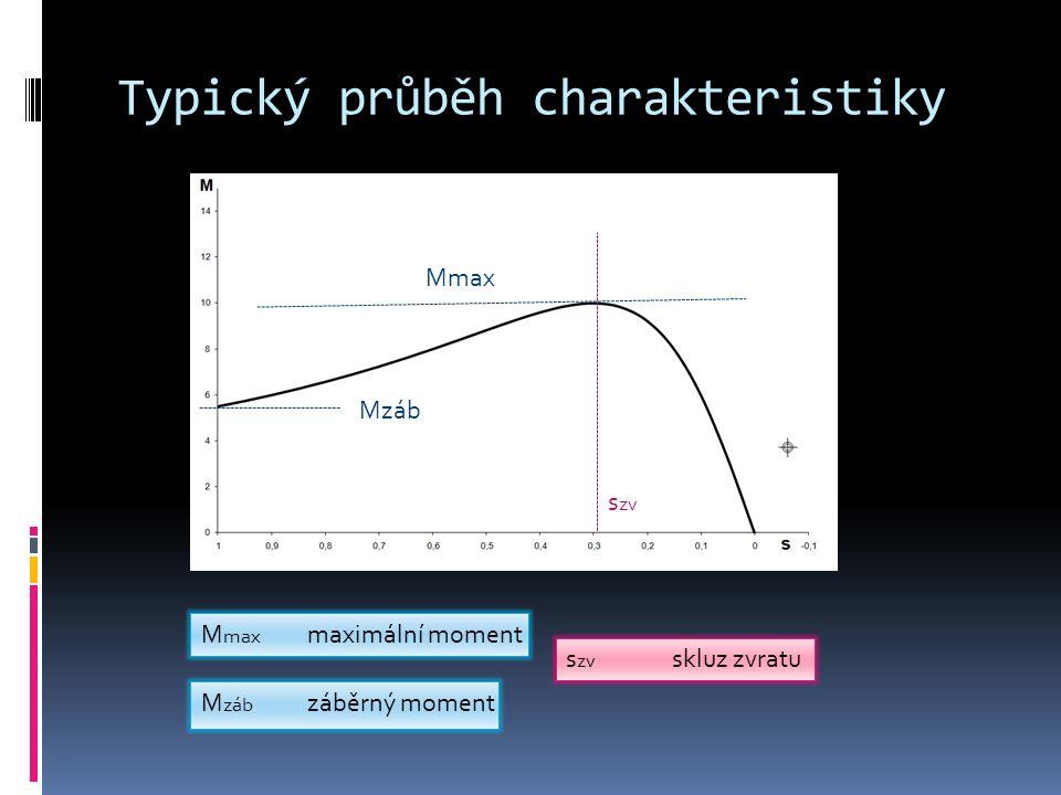 Typický průběh charakteristiky Mmax M max maximální moment Mzáb M záb záběrný moment s zv s zv skluz zvratu