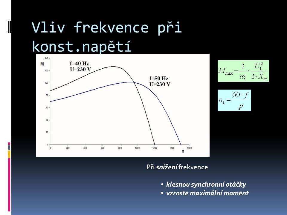 Vliv frekvence při konst.napětí Při snížení frekvence klesnou synchronní otáčky vzroste maximální moment