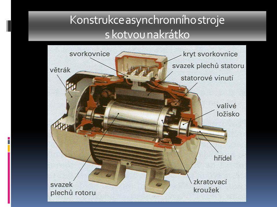 Konstrukce asynchronního stroje s kotvou nakrátko