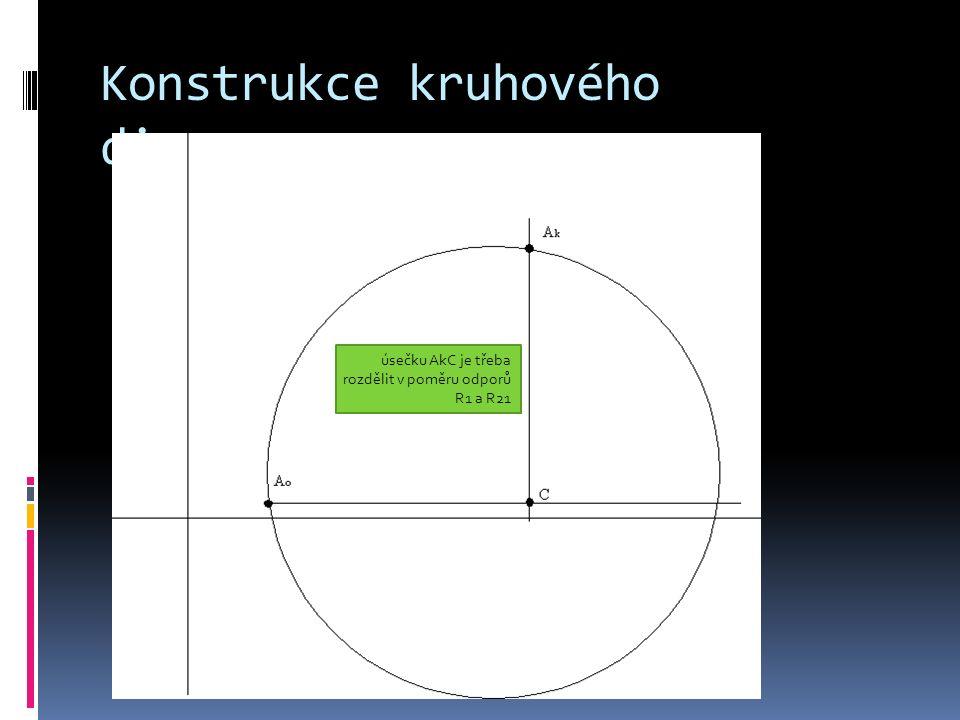 úsečku AkC je třeba rozdělit v poměru odporů R1 a R21