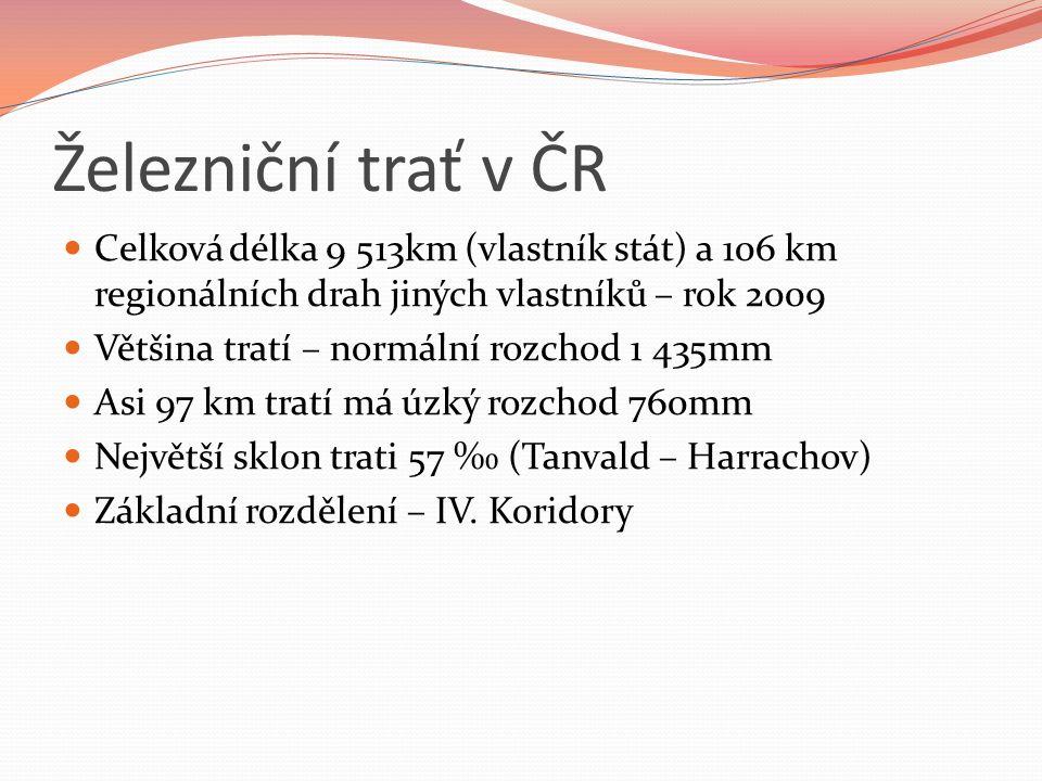 Železniční trať v ČR Celková délka 9 513km (vlastník stát) a 106 km regionálních drah jiných vlastníků – rok 2009 Většina tratí – normální rozchod 1 435mm Asi 97 km tratí má úzký rozchod 760mm Největší sklon trati 57 ‰ (Tanvald – Harrachov) Základní rozdělení – IV.