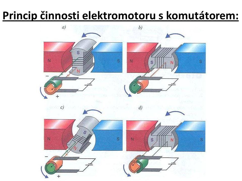 Části elektromotoru: 1.stator – nepohyblivá část, je tvořena trvalými magnety nebo elektromagnety 2.rotor – otáčivá část, skládá se z jedné nebo více cívek s jádry z magneticky měkké látky 3.komutátor – mění směr proudu v cívkách rotoru, a tím umožňuje jejich stálé otáčení