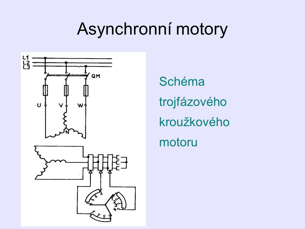 Asynchronní motory Schéma trojfázového kroužkového motoru