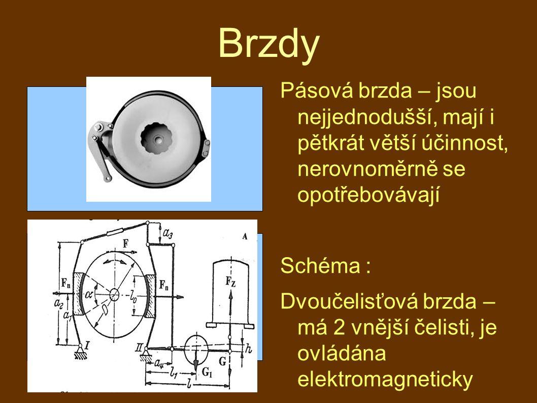 Brzdy Pásová brzda – jsou nejjednodušší, mají i pětkrát větší účinnost, nerovnoměrně se opotřebovávají Schéma : Dvoučelisťová brzda – má 2 vnější čeli