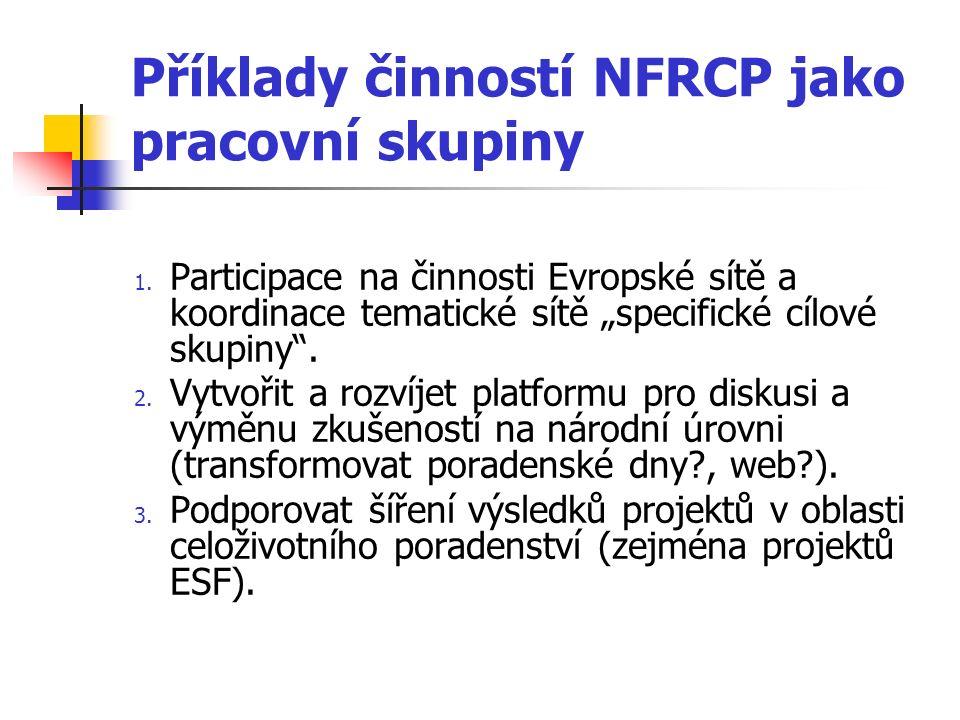 Příklady expertních činností NFRCP Zajistit průběžný sběr empirických dat o současném stavu poradenských služeb v ČR (např.