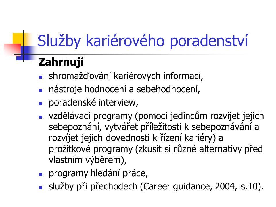 Služby kariérového poradenství Zahrnují shromažďování kariérových informací, nástroje hodnocení a sebehodnocení, poradenské interview, vzdělávací prog