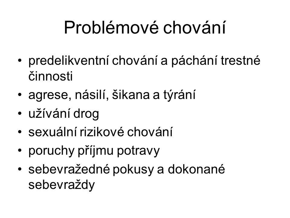 Literatura Macek, P. Adolescence. 1. vyd. Praha: Portál, 1999. 207 s.