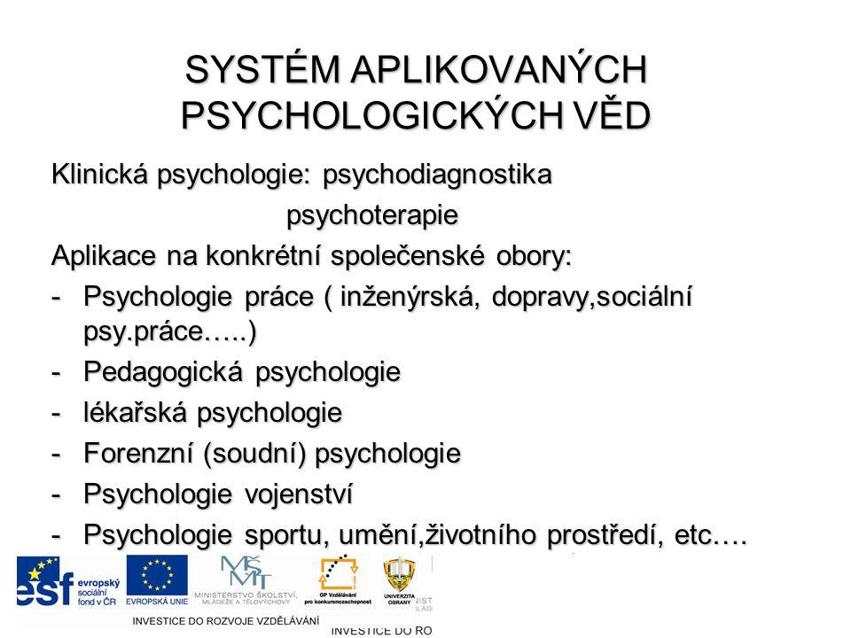 SYSTÉM APLIKOVANÝCH PSYCHOLOGICKÝCH VĚD Klinická psychologie: psychodiagnostika psychoterapie psychoterapie Aplikace na konkrétní společenské obory: -Psychologie práce ( inženýrská, dopravy,sociální psy.práce…..) -Pedagogická psychologie -lékařská psychologie -Forenzní (soudní) psychologie -Psychologie vojenství -Psychologie sportu, umění,životního prostředí, etc….