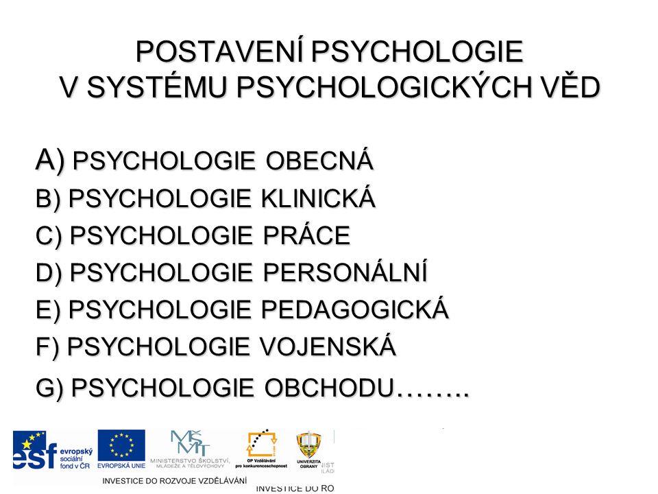 POSTAVENÍ PSYCHOLOGIE V SYSTÉMU PSYCHOLOGICKÝCH VĚD A) PSYCHOLOGIE OBECNÁ B) PSYCHOLOGIE KLINICKÁ C) PSYCHOLOGIE PRÁCE D) PSYCHOLOGIE PERSONÁLNÍ E) PSYCHOLOGIE PEDAGOGICKÁ F) PSYCHOLOGIE VOJENSKÁ G) PSYCHOLOGIE OBCHODU ……..