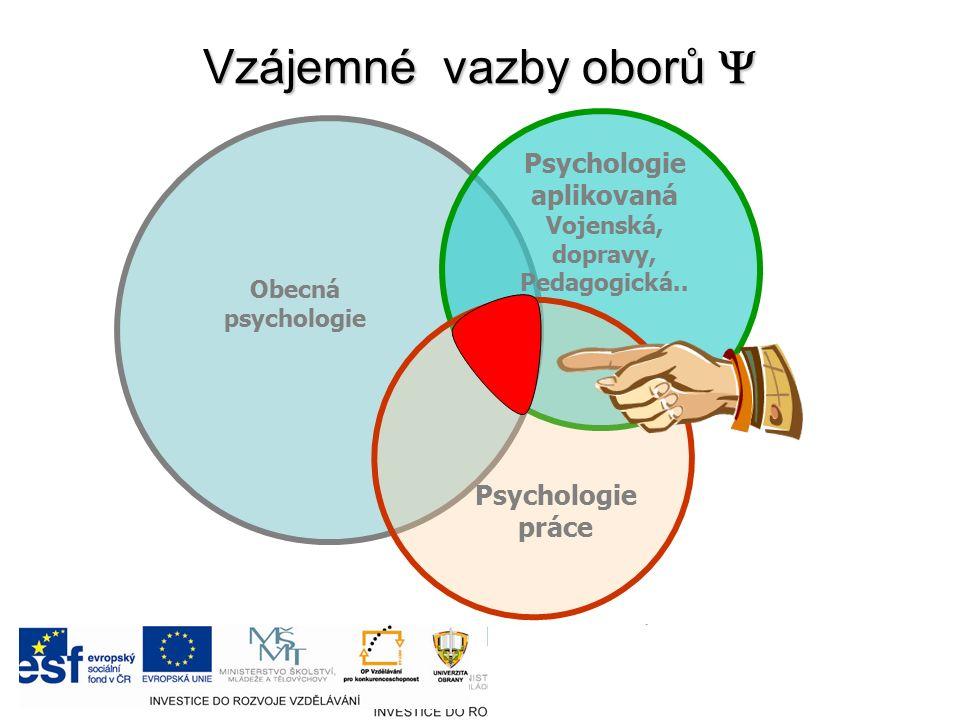 Vzájemné vazby oborů  Obecná psychologie Psychologie aplikovaná Vojenská, dopravy, Pedagogická..