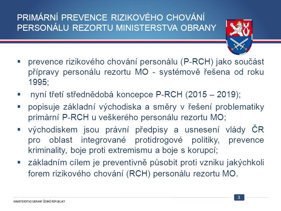 MINISTERSTVO OBRANY ČESKÉ REPUBLIKY 3 PRIMÁRNÍ PREVENCE RIZIKOVÉHO CHOVÁNÍ PERSONÁLU REZORTU MINISTERSTVA OBRANY  prevence rizikového chování personálu (P-RCH) jako součást přípravy personálu rezortu MO - systémově řešena od roku 1995;  nyní třetí střednědobá koncepce P-RCH (2015 – 2019);  popisuje základní východiska a směry v řešení problematiky primární P-RCH u veškerého personálu rezortu MO;  východiskem jsou právní předpisy a usnesení vlády ČR pro oblast integrované protidrogové politiky, prevence kriminality, boje proti extremismu a boje s korupcí;  základním cílem je preventivně působit proti vzniku jakýchkoli forem rizikového chování (RCH) personálu rezortu MO.