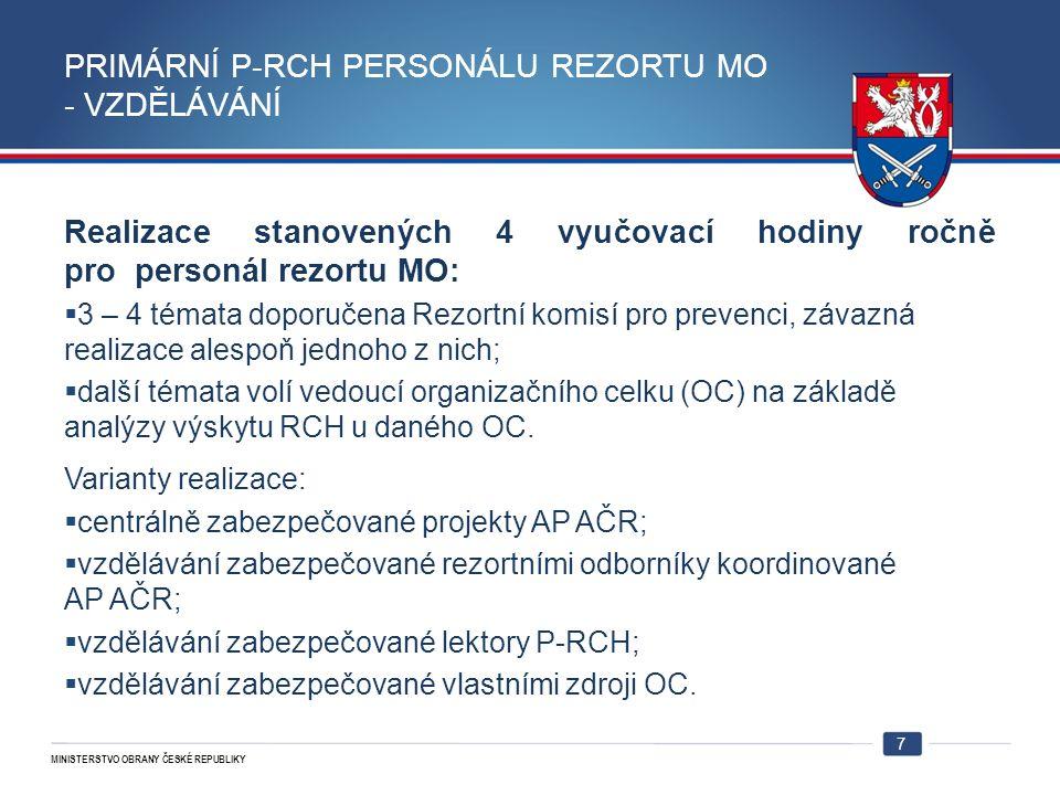MINISTERSTVO OBRANY ČESKÉ REPUBLIKY 7 PRIMÁRNÍ P-RCH PERSONÁLU REZORTU MO - VZDĚLÁVÁNÍ Realizace stanovených 4 vyučovací hodiny ročně pro personál rezortu MO:  3 – 4 témata doporučena Rezortní komisí pro prevenci, závazná realizace alespoň jednoho z nich;  další témata volí vedoucí organizačního celku (OC) na základě analýzy výskytu RCH u daného OC.