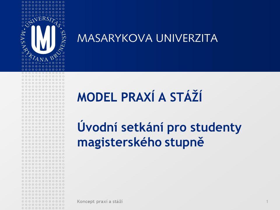 Koncept praxí a stáží1 MODEL PRAXÍ A STÁŽÍ Úvodní setkání pro studenty magisterského stupně