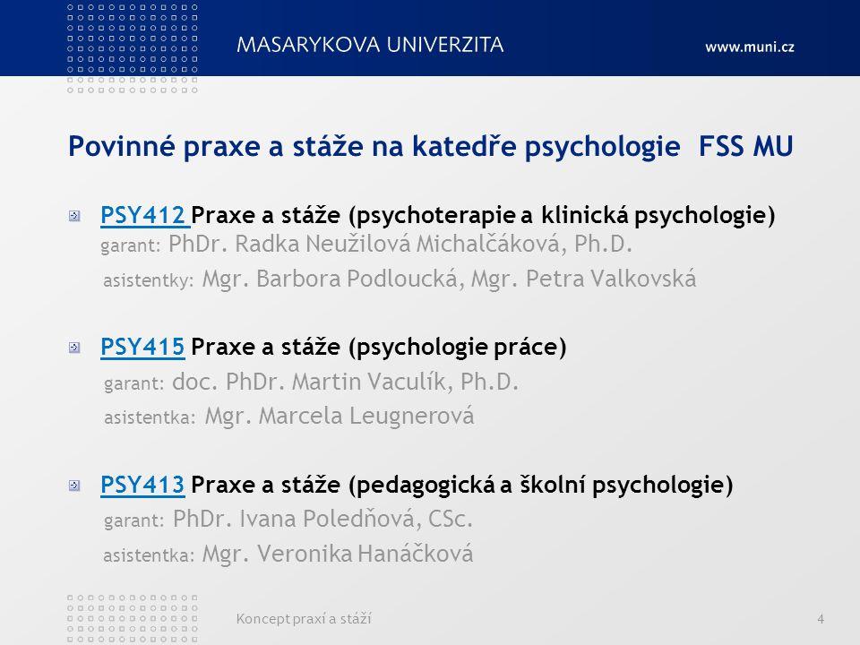 Koncept praxí a stáží5 Povinné praxe a stáže na katedře psychologie FSS MU PSY539 Profilující praxe Garanti: Garanti praxí 2 týdny ve vybrané oblasti (4 kredity): Psychoterapie a klinická psychologie (PSY412 ) Psychologie práce (PSY415) Pedagogická a školní psychologie (PSY413) Podle zájmu studenta, praxe i mimo Brno (v místě bydliště..)