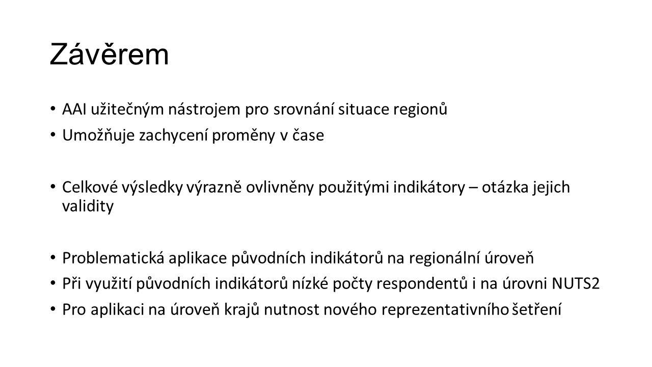 Závěrem AAI užitečným nástrojem pro srovnání situace regionů Umožňuje zachycení proměny v čase Celkové výsledky výrazně ovlivněny použitými indikátory