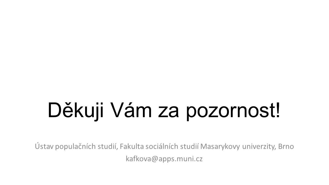 Děkuji Vám za pozornost! Ústav populačních studií, Fakulta sociálních studií Masarykovy univerzity, Brno kafkova@apps.muni.cz