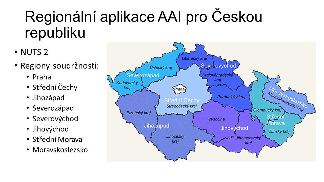 Regionální aplikace AAI pro Českou republiku NUTS 2 Regiony soudržnosti: Praha Střední Čechy Jihozápad Severozápad Severovýchod Jihovýchod Střední Mor