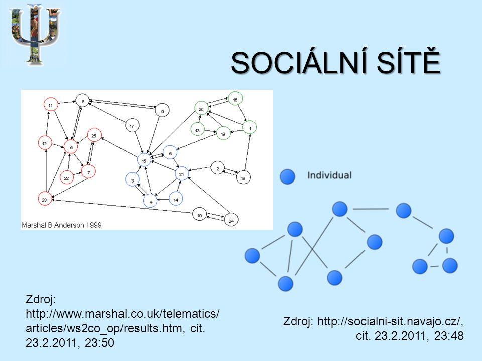SOCIÁLNÍ SÍTĚ Zdroj: http://socialni-sit.navajo.cz/, cit.