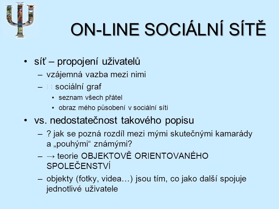 ON-LINE SOCIÁLNÍ SÍTĚ síť – propojení uživatelů –vzájemná vazba mezi nimi – sociální graf seznam všech přátel obraz mého působení v sociální síti vs.