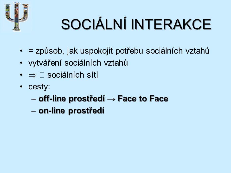 SOCIÁLNÍ INTERAKCE = způsob, jak uspokojit potřebu sociálních vztahů vytváření sociálních vztahů  sociálních sítí cesty: –off-line prostředí → Face to Face –on-line prostředí