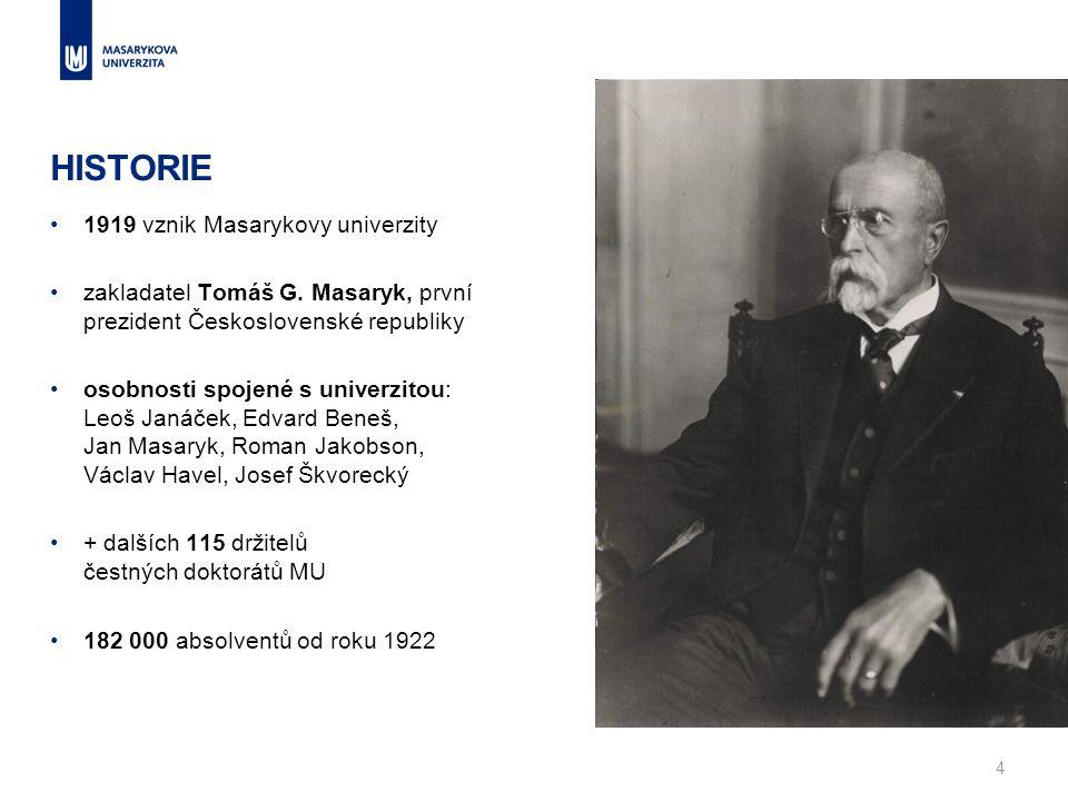 HISTORIE 1919 vznik Masarykovy univerzity zakladatel Tomáš G. Masaryk, první prezident Československé republiky osobnosti spojené s univerzitou: Leoš