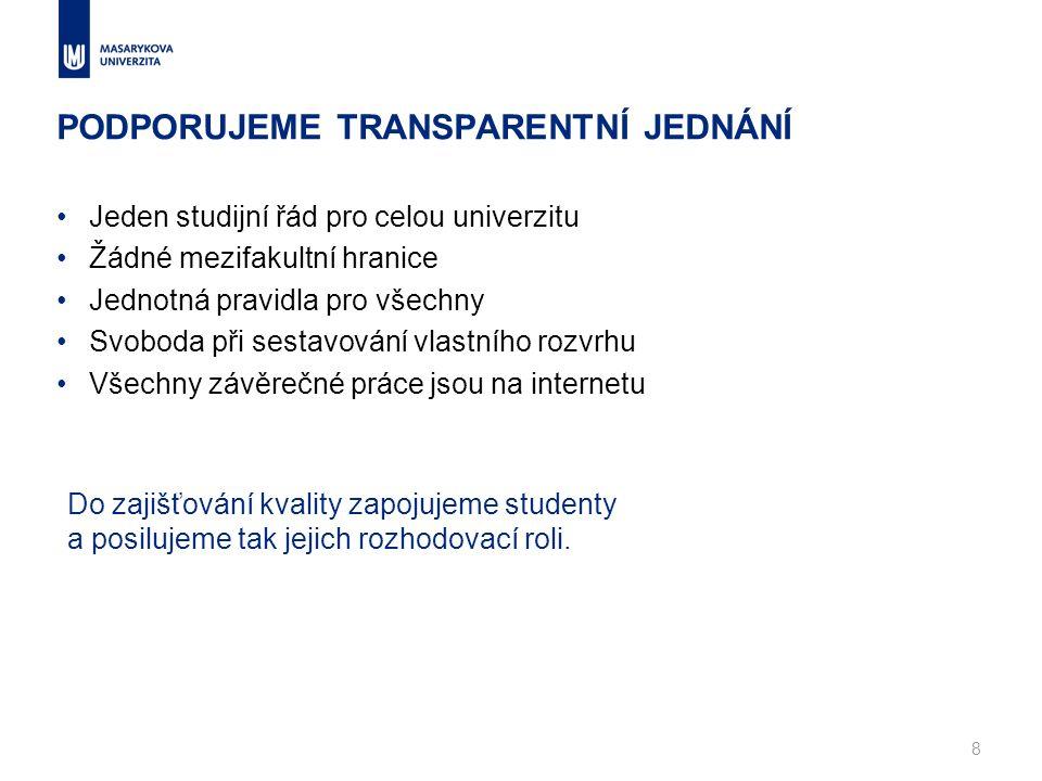 VĚŘÍME V ROVNÉ PŘÍLEŽITOSTI Jsme 2.největší český vydavatel učebnic v Brailleově písmu.