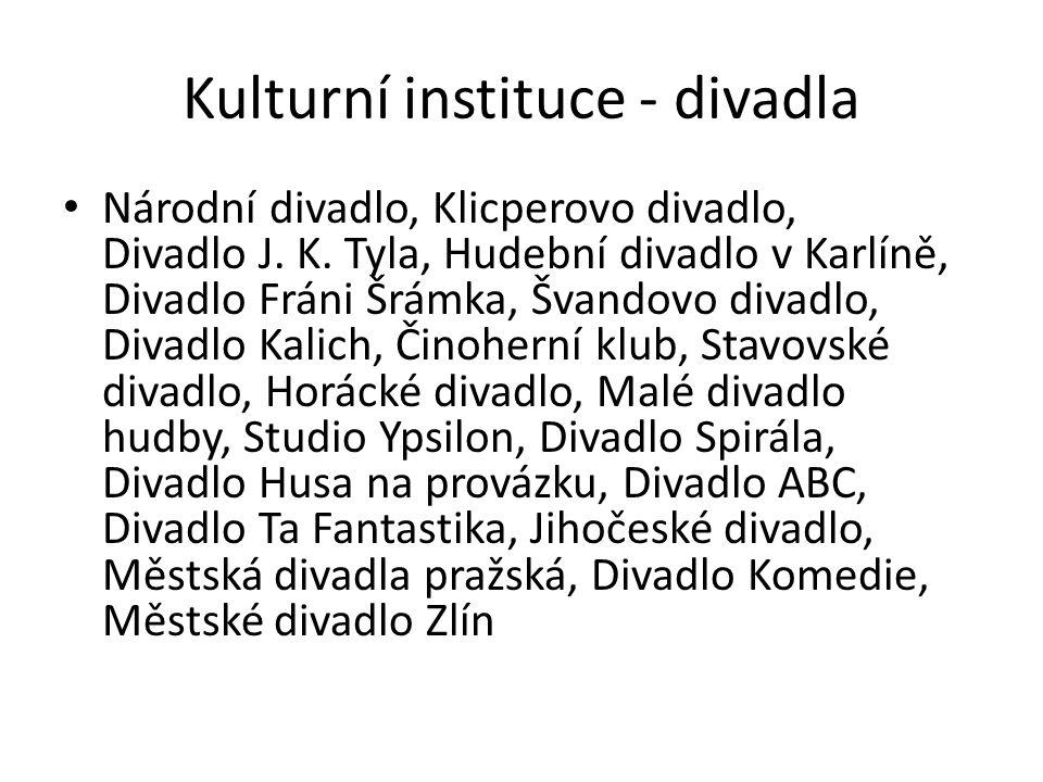 Kulturní instituce - divadla Národní divadlo, Klicperovo divadlo, Divadlo J.