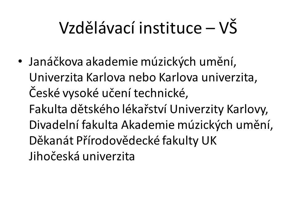 Vzdělávací instituce – VŠ Janáčkova akademie múzických umění, Univerzita Karlova nebo Karlova univerzita, České vysoké učení technické, Fakulta dětské