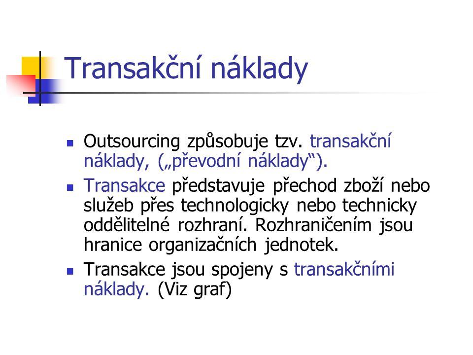"""Transakční náklady Outsourcing způsobuje tzv. transakční náklady, (""""převodní náklady )."""