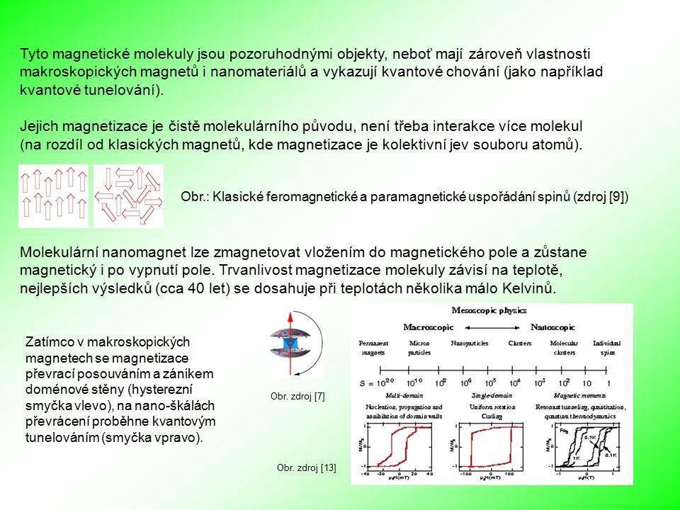 Příkladem nanomagnetu je molekula s chromo-niklovým prstencem Cr 7 -Ni, tvořeným sedmi ionty Cr a jedním Ni.