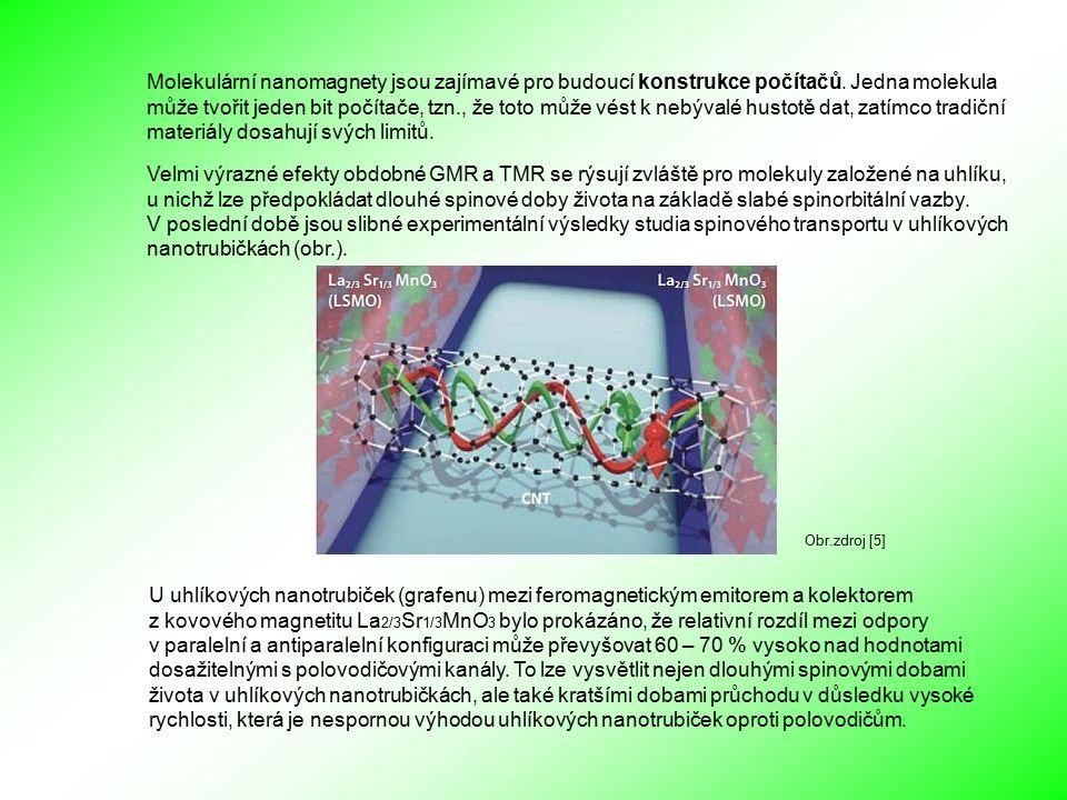 Molekulární nanomagnety jsou zajímavé pro budoucí konstrukce počítačů. Jedna molekula může tvořit jeden bit počítače, tzn., že toto může vést k nebýva