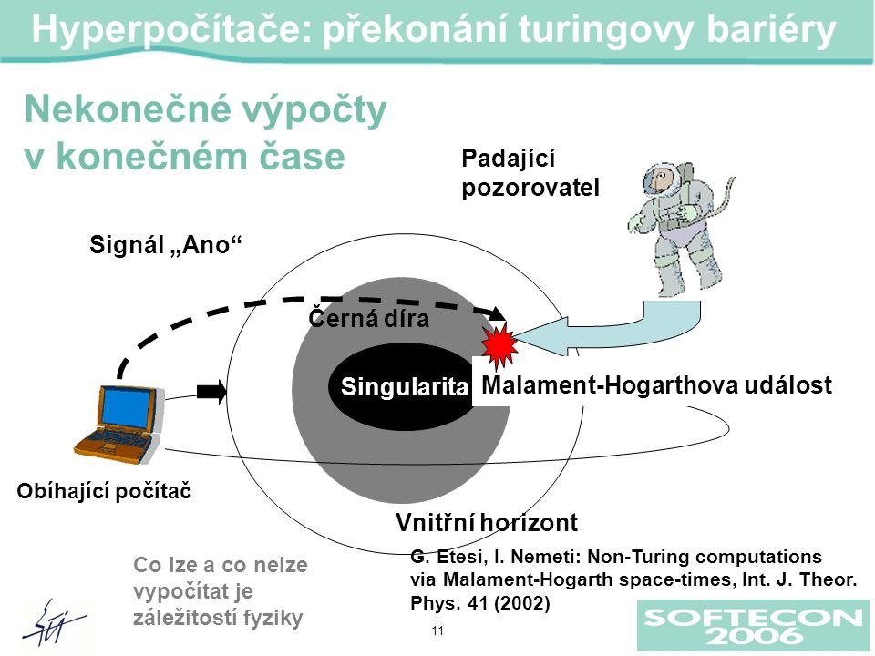 """11 Singularita Vnitřní horizont Černá díra Padající pozorovatel Hyperpočítače: překonání turingovy bariéry Obíhající počítač Malament-Hogarthova událost Signál """"Ano G."""