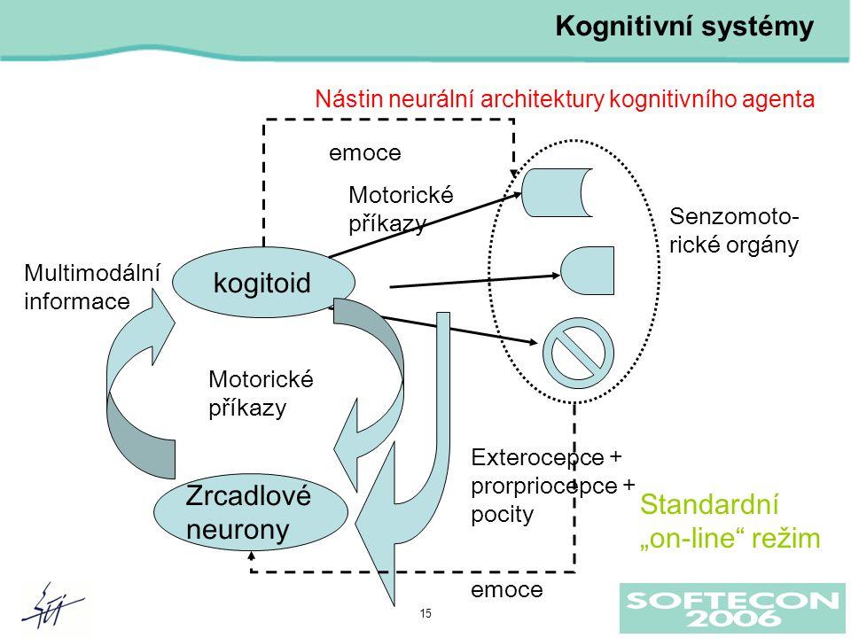 """15 Kognitivní systémy Nástin neurální architektury kognitivního agenta kogitoid Senzomoto- rické orgány Zrcadlové neurony Motorické příkazy Motorické příkazy emoce Exterocepce + prorpriocepce + pocity emoce Multimodální informace Standardní """"on-line režim"""