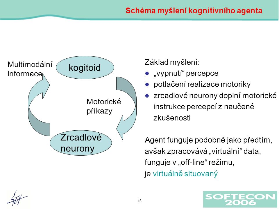 """16 Schéma myšlení kognitivního agenta kogitoid Zrcadlové neurony Motorické příkazy Multimodální informace Základ myšlení: """"vypnutí percepce potlačení realizace motoriky zrcadlové neurony doplní motorické instrukce percepcí z naučené zkušenosti Agent funguje podobně jako předtím, avšak zpracovává """"virtuální data, funguje v """"off-line režimu, je virtuálně situovaný"""