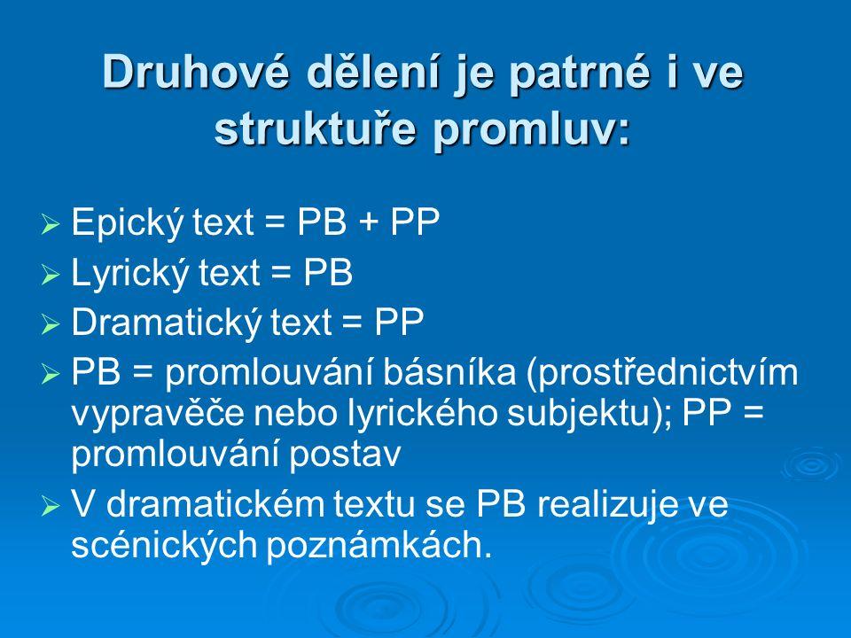 Druhové dělení je patrné i ve struktuře promluv:   Epický text = PB + PP   Lyrický text = PB   Dramatický text = PP   PB = promlouvání básníka (prostřednictvím vypravěče nebo lyrického subjektu); PP = promlouvání postav   V dramatickém textu se PB realizuje ve scénických poznámkách.