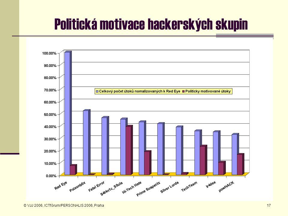 © VJJ 2006, ICTfórum/PERSONALIS 2006, Praha17 Politická motivace hackerských skupin