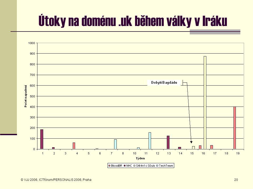 © VJJ 2006, ICTfórum/PERSONALIS 2006, Praha20 Útoky na doménu.uk během války v Iráku