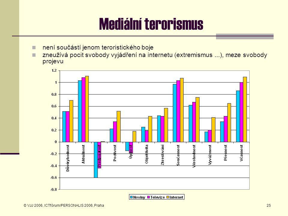 © VJJ 2006, ICTfórum/PERSONALIS 2006, Praha25 Mediální terorismus není součástí jenom teroristického boje zneužívá pocit svobody vyjádření na internetu (extremismus...), meze svobody projevu