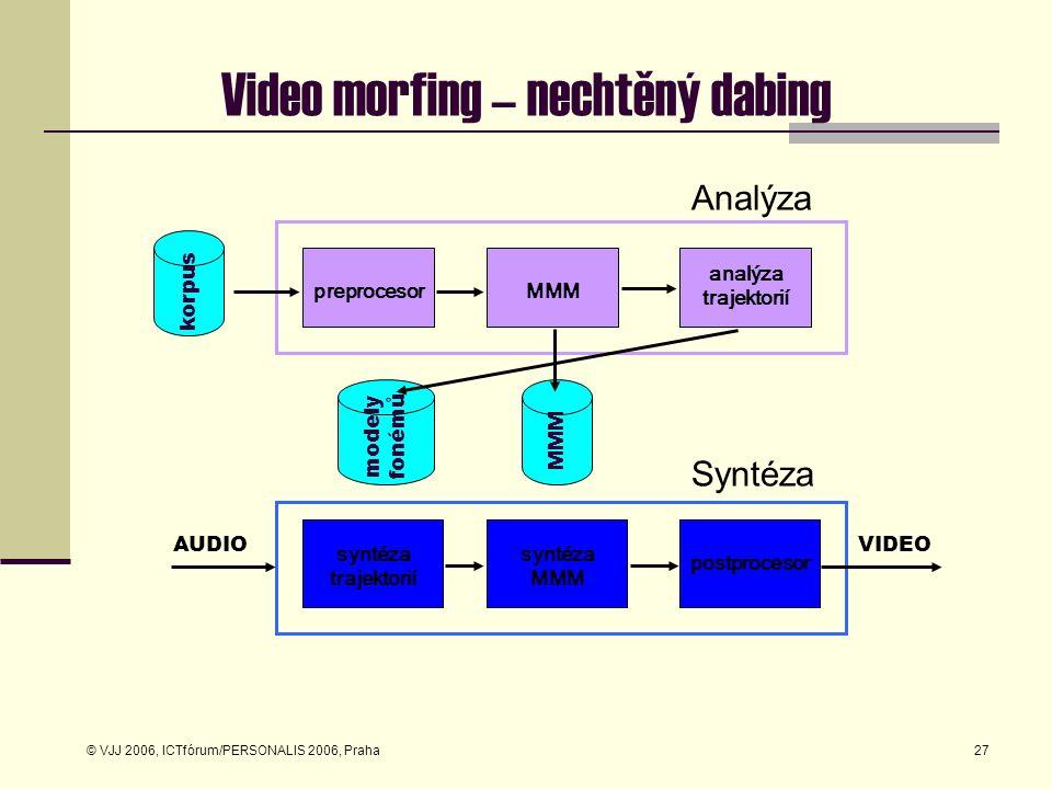 © VJJ 2006, ICTfórum/PERSONALIS 2006, Praha27 Video morfing – nechtěný dabing korpus MMM modely fonémů preprocesorMMM analýza trajektorií syntéza trajektorií syntéza MMM postprocesor AUDIOVIDEO Analýza Syntéza