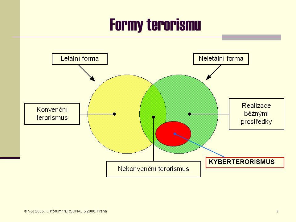© VJJ 2006, ICTfórum/PERSONALIS 2006, Praha3 Formy terorismu KYBERTERORISMUS