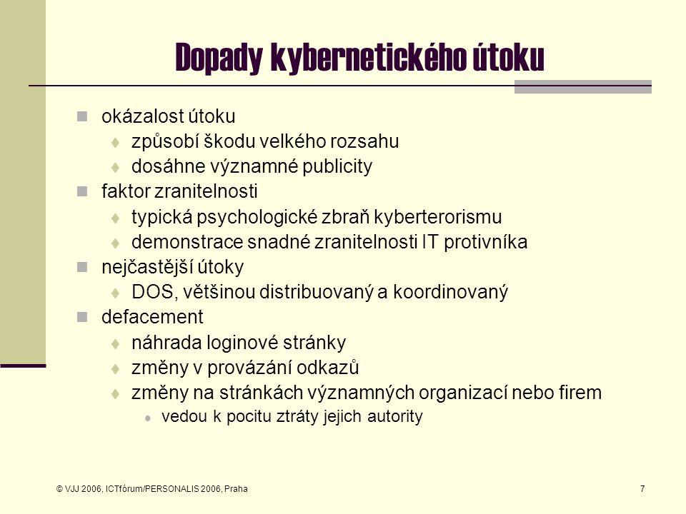 © VJJ 2006, ICTfórum/PERSONALIS 2006, Praha18 Politické souvislosti útoků v doméně.il