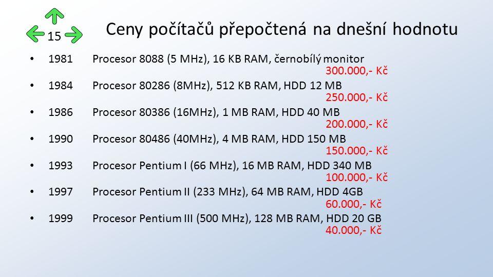 1981Procesor 8088 (5 MHz), 16 KB RAM, černobílý monitor 300.000,- Kč 1984Procesor 80286 (8MHz), 512 KB RAM, HDD 12 MB 250.000,- Kč 1986Procesor 80386 (16MHz), 1 MB RAM, HDD 40 MB 200.000,- Kč 1990Procesor 80486 (40MHz), 4 MB RAM, HDD 150 MB 150.000,- Kč 1993Procesor Pentium I (66 MHz), 16 MB RAM, HDD 340 MB 100.000,- Kč 1997Procesor Pentium II (233 MHz), 64 MB RAM, HDD 4GB 60.000,- Kč 1999Procesor Pentium III (500 MHz), 128 MB RAM, HDD 20 GB 40.000,- Kč Ceny počítačů přepočtená na dnešní hodnotu 15
