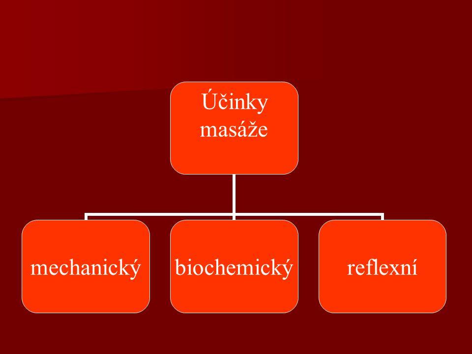 MECHANICKÝ ÚČINEK MECHANICKÝ ÚČINEK - Podporuje návrat odkysličené krve zpět k srdci, - Působí na pružnost měkkých tkání, - Protahuje pojivové tkáně - Urychluje celkovou regeneraci organismu