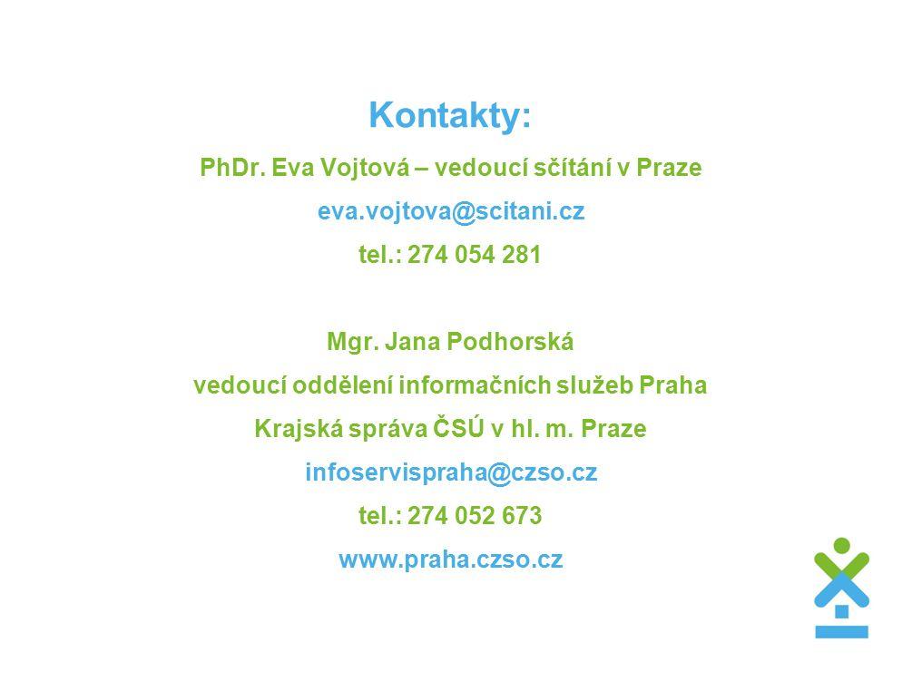 Kontakty: PhDr. Eva Vojtová – vedoucí sčítání v Praze eva.vojtova@scitani.cz tel.: 274 054 281 Mgr.
