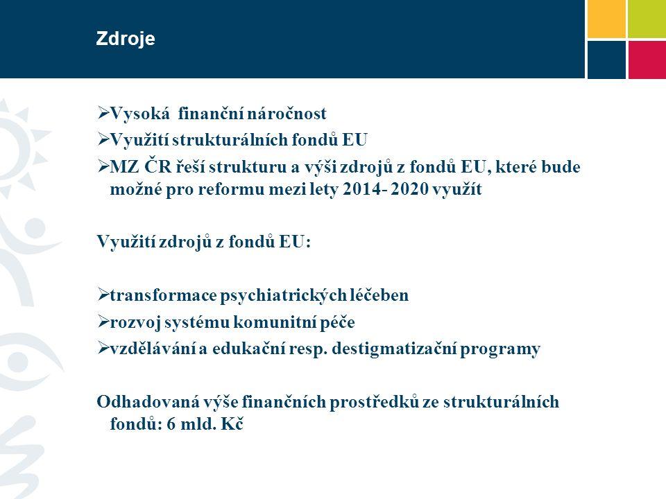 Zdroje  Vysoká finanční náročnost  Využití strukturálních fondů EU  MZ ČR řeší strukturu a výši zdrojů z fondů EU, které bude možné pro reformu mezi lety 2014- 2020 využít Využití zdrojů z fondů EU:  transformace psychiatrických léčeben  rozvoj systému komunitní péče  vzdělávání a edukační resp.