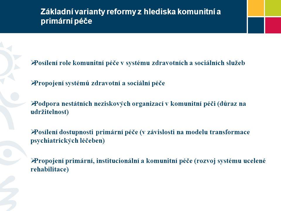 Základní varianty reformy z hlediska komunitní a primární péče  Posílení role komunitní péče v systému zdravotních a sociálních služeb  Propojení systémů zdravotní a sociální péče  Podpora nestátních neziskových organizací v komunitní péči (důraz na udržitelnost)  Posílení dostupnosti primární péče (v závislosti na modelu transformace psychiatrických léčeben)  Propojení primární, institucionální a komunitní péče (rozvoj systému ucelené rehabilitace)