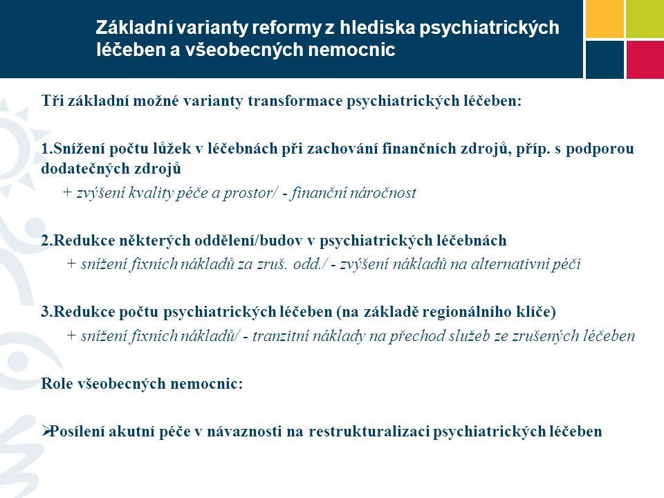 Základní varianty reformy z hlediska psychiatrických léčeben a všeobecných nemocnic Tři základní možné varianty transformace psychiatrických léčeben: 1.Snížení počtu lůžek v léčebnách při zachování finančních zdrojů, příp.