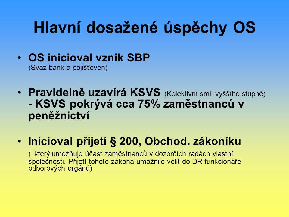 Hlavní dosažené úspěchy OS OS inicioval vznik SBP (Svaz bank a pojišťoven) Pravidelně uzavírá KSVS (Kolektivní sml. vyššího stupně) - KSVS pokrývá cca