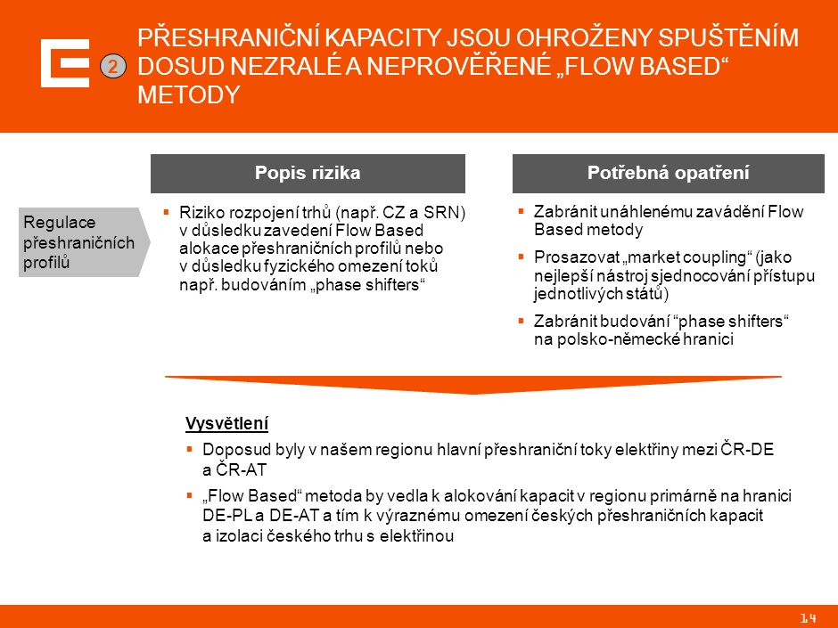 """14  Zabránit unáhlenému zavádění Flow Based metody  Prosazovat """"market coupling (jako nejlepší nástroj sjednocování přístupu jednotlivých států)  Zabránit budování phase shifters na polsko-německé hranici  Riziko rozpojení trhů (např."""